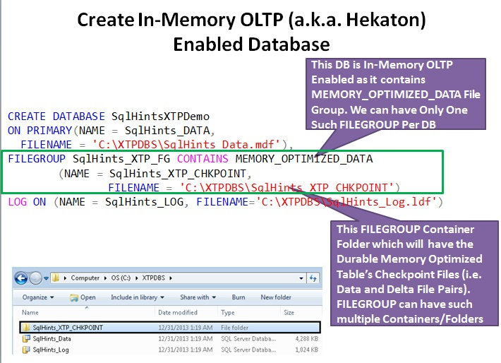 Creating In-Memory OLTP DataBase