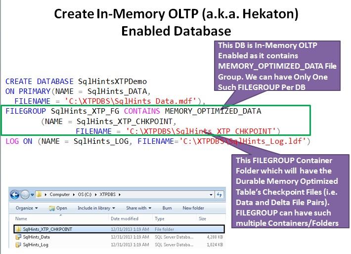 Creating In-Memory OLTP DataBase