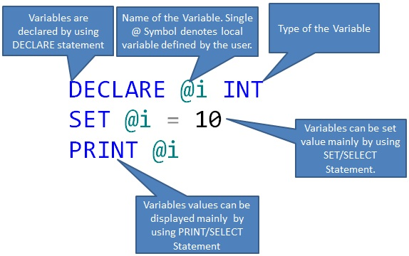VariableDeclartion