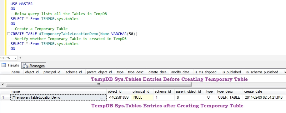 Temporary Table Storage Location in TempDB1