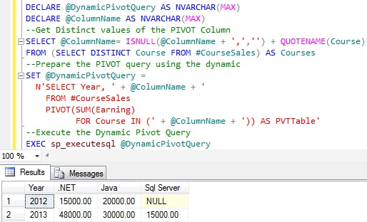 Dynamic PIVOT Query in Sql Server