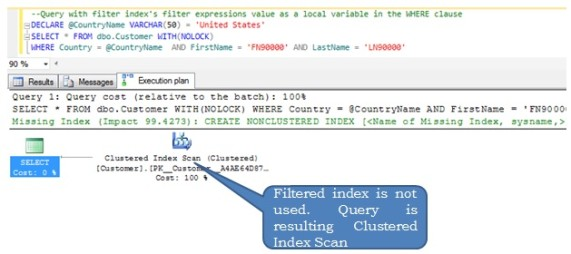 Filtered Index Local Variable as Filter Expression