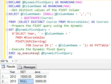 Replace Null by Zero PIVOT result Sql Server 2