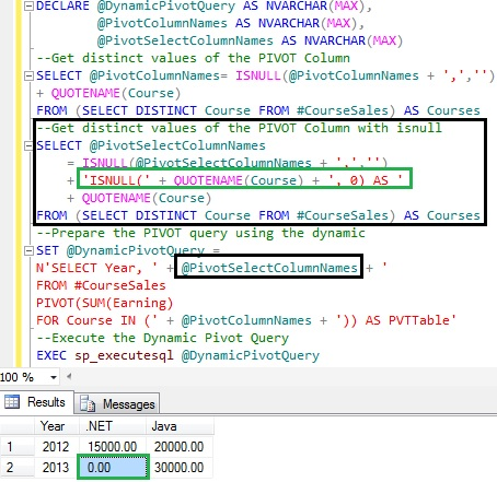 Replace Null value by Zero in the Dynamic PIVOT result Sql Server 3