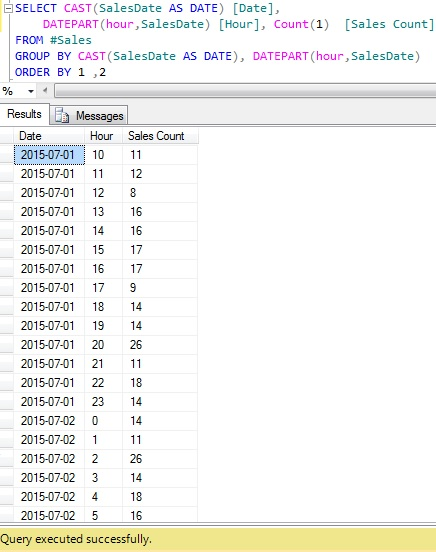 Hourly Data Sql Script