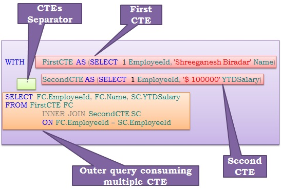 Multiple CTES in a Single query Ver2