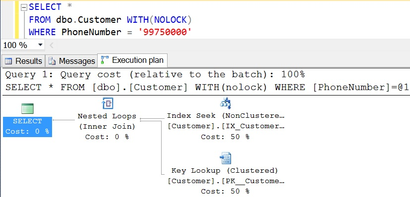 Second Execution Plan with Index on PhoneNumber
