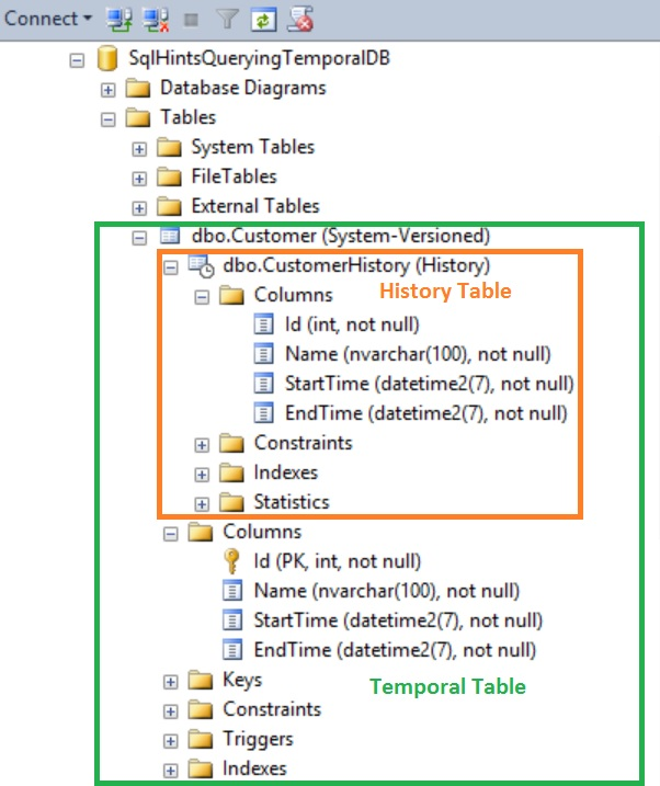 SSMS View of Temporal and History Table