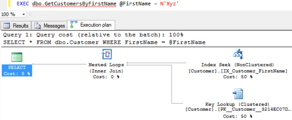 Execution plan after forcing it by the query store