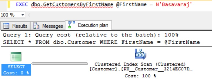 Query doing Clustered Index San
