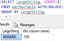 Group By Clause on VarCharMax Type Column