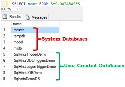 get-all-databases-in-sql-server