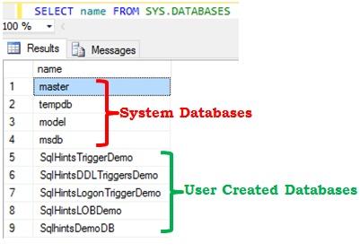 get-all-databases-in-sql-server