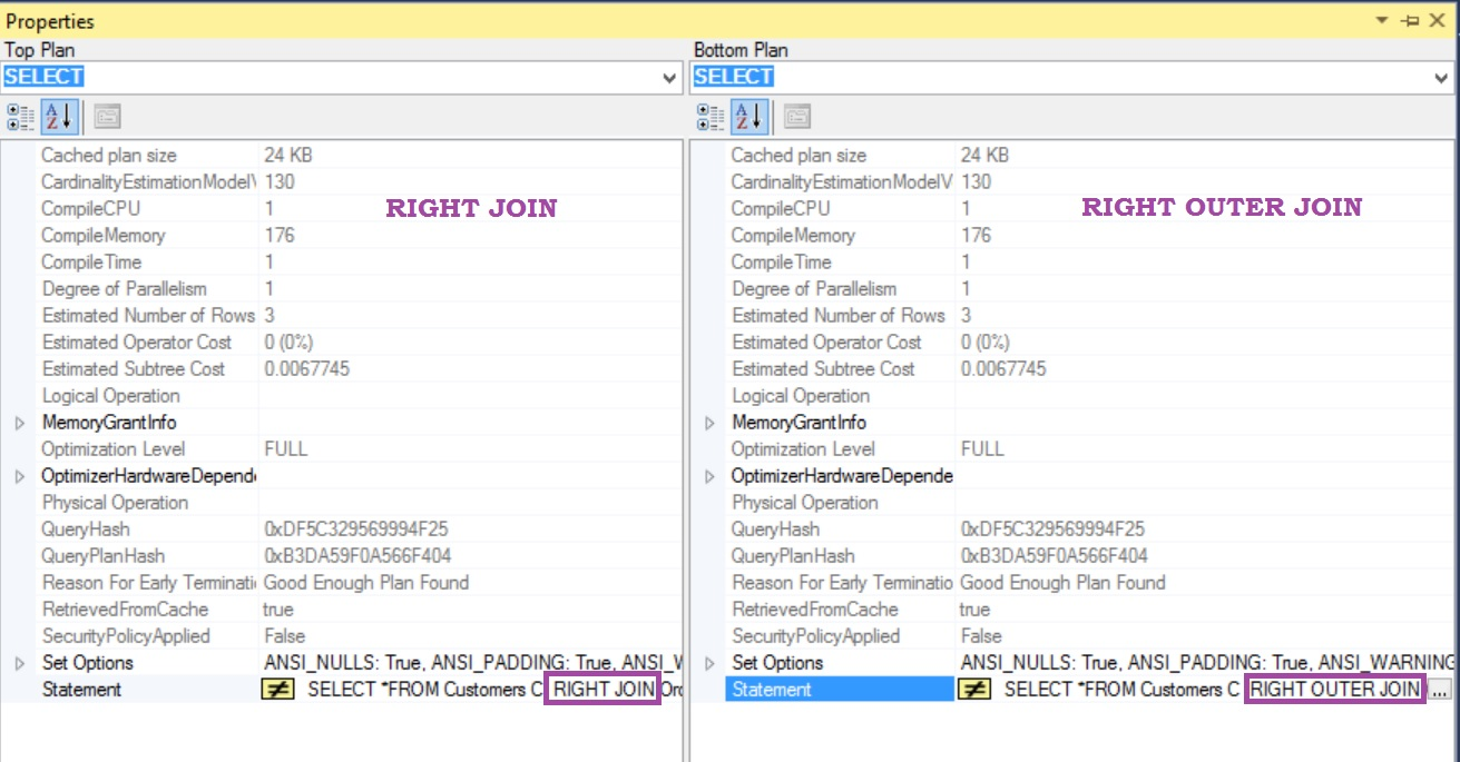 right-join-vs-right-outer-join-execution-properties-comparision