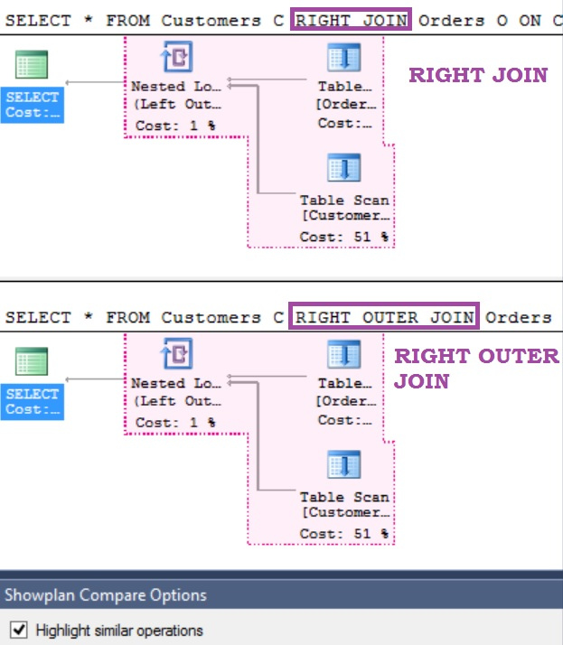 right-join-vs-right-outer-join-execution-plan-comparision