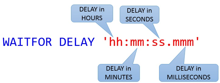 waitfor-delay-in-syntax