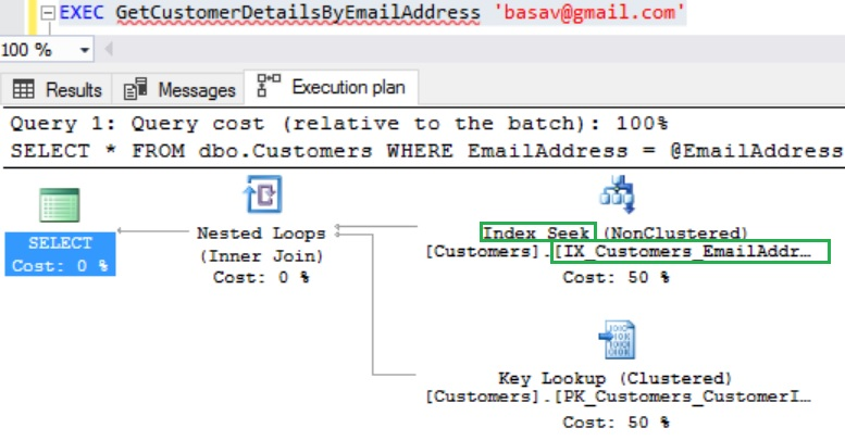 Implicit Conversion Execution plan After Fix