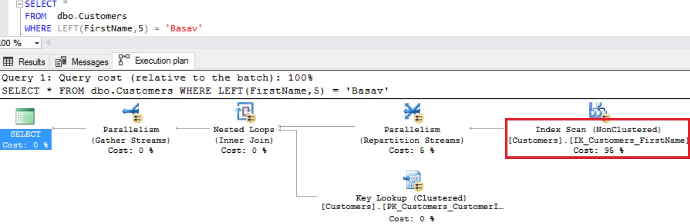 Performance Issue Function on Index Column Execution Plan