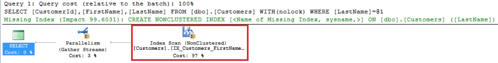 Query With LastName Only